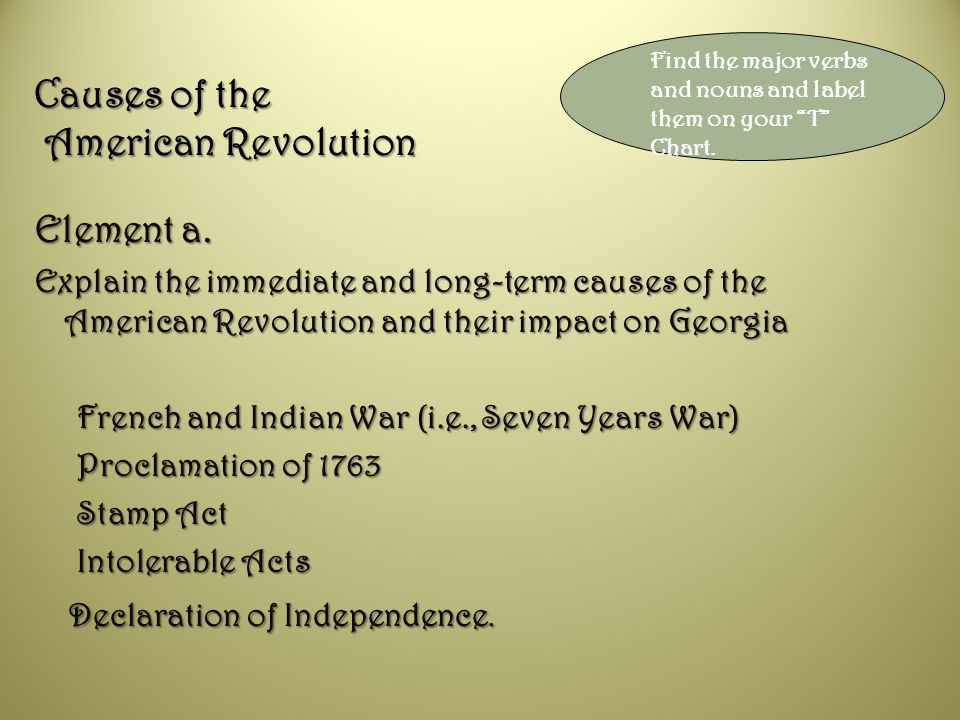 Causes of the American Revolution Element a.