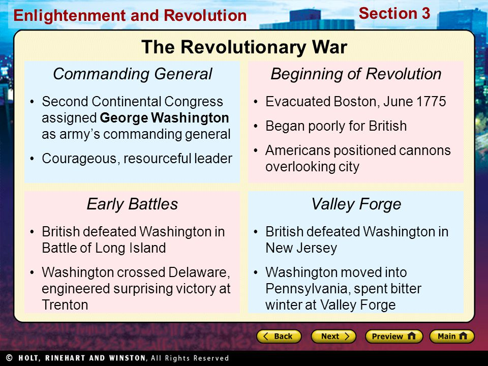 Beginning of Revolution