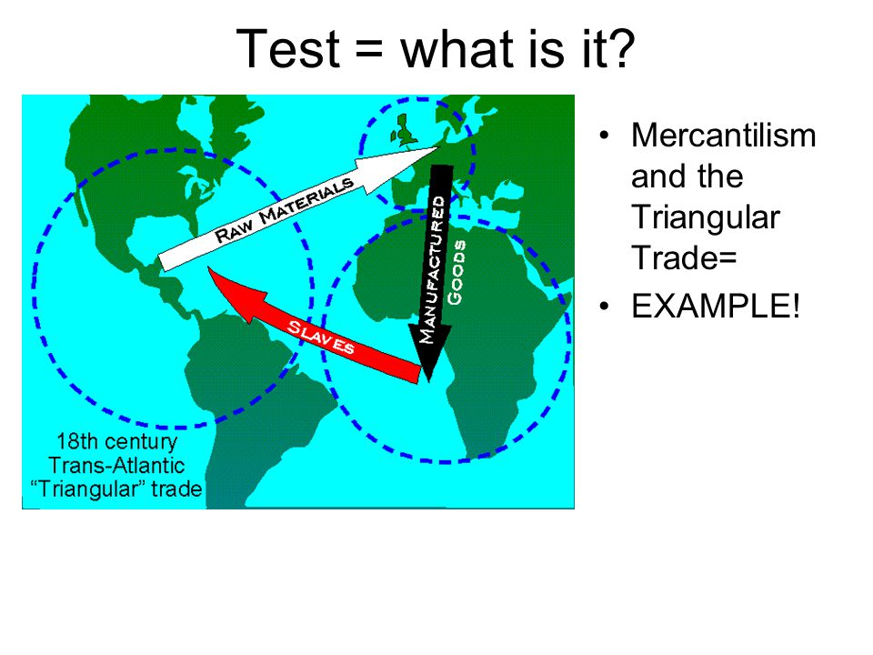 Test = what is it Mercantilism and the Triangular Trade= EXAMPLE!