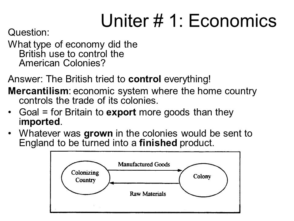 Uniter # 1: Economics Question: