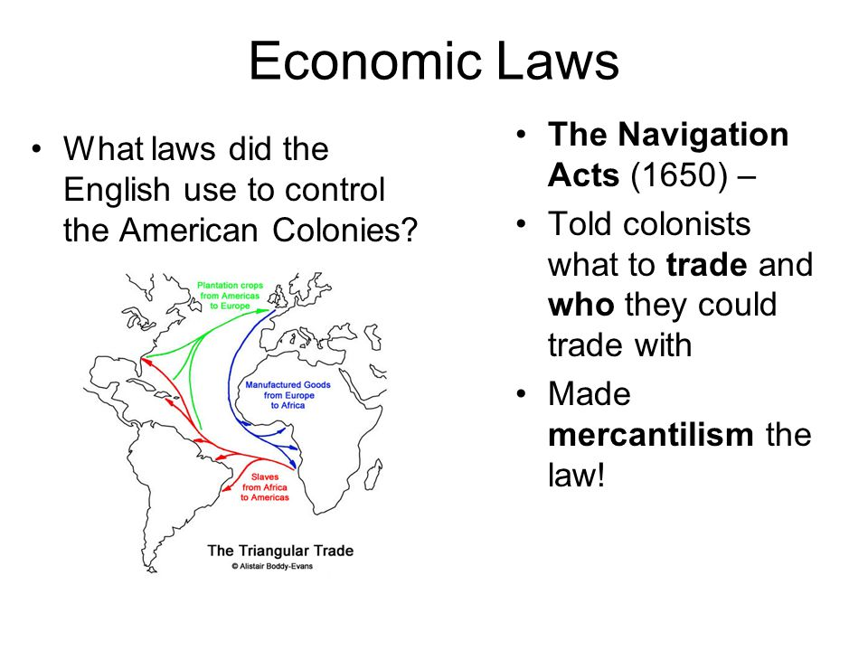 Economic Laws The Navigation Acts (1650) –