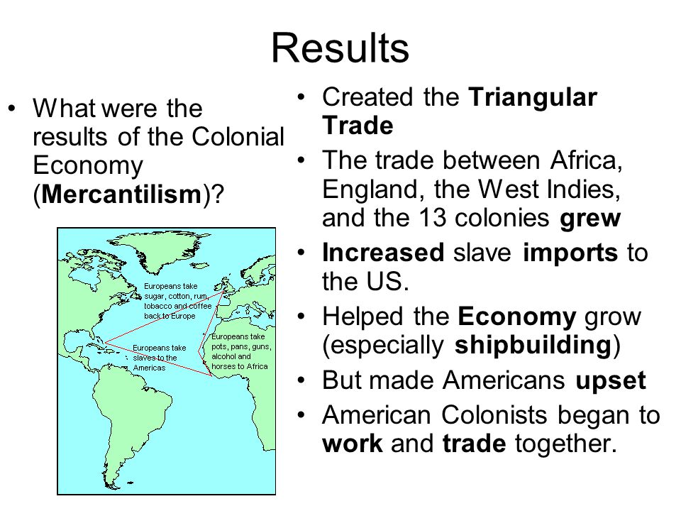 Results Created the Triangular Trade