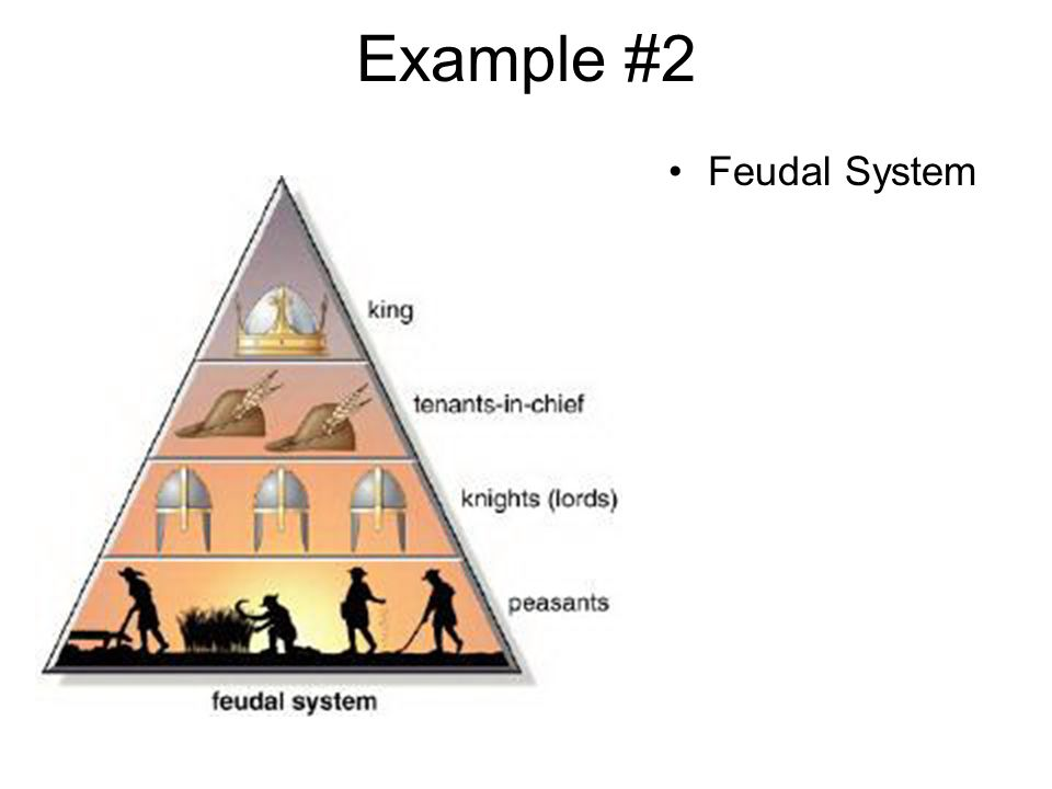 Example #2 Feudal System