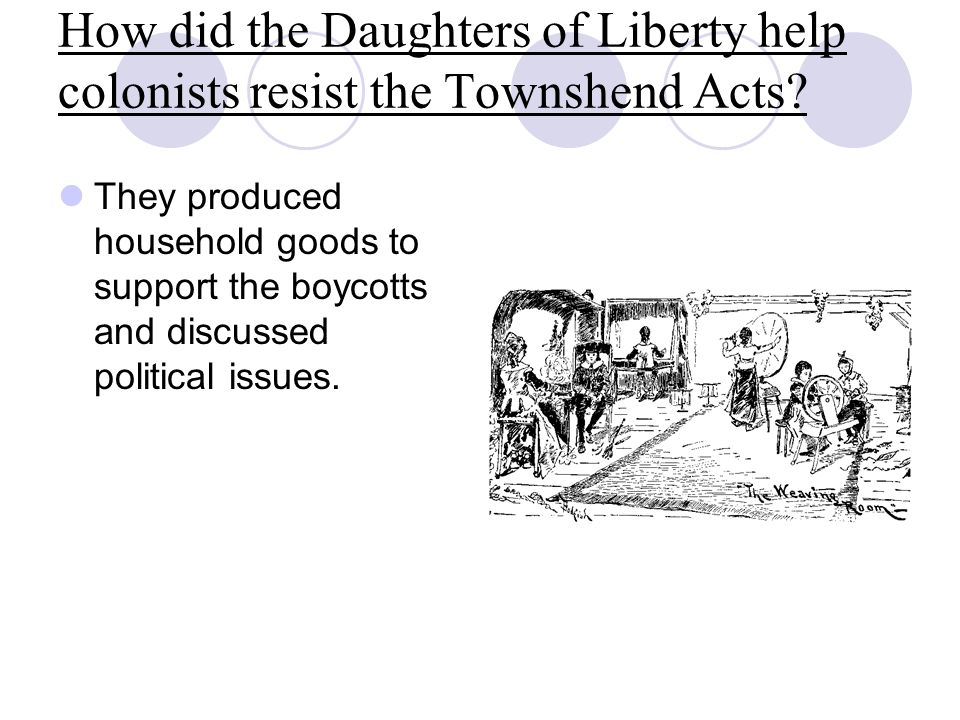 How did the Daughters of Liberty help colonists resist the Townshend Acts