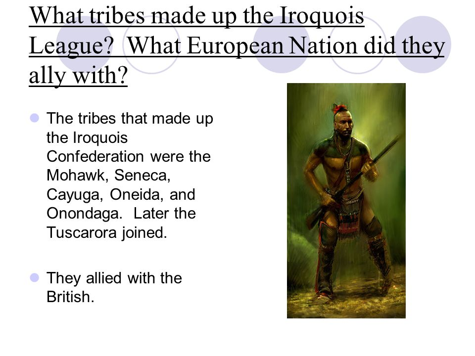 What tribes made up the Iroquois League