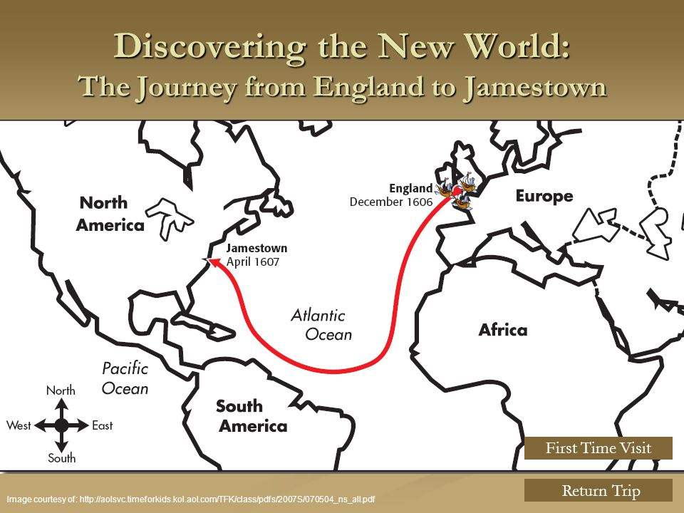 Discovering the New World: The Journey from England to Jamestown