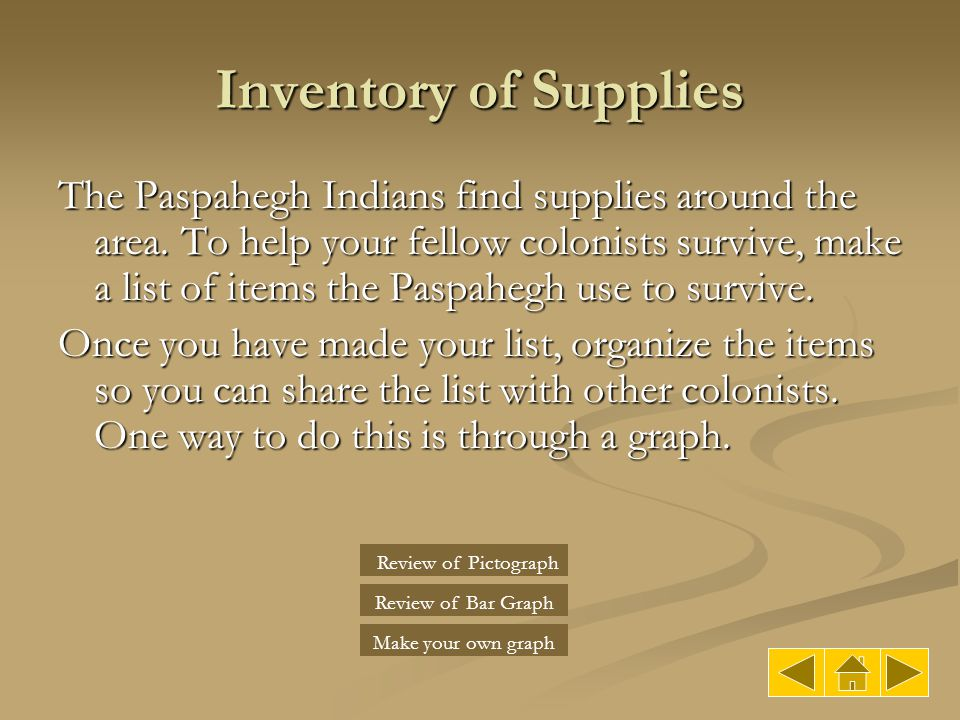 Inventory of Supplies