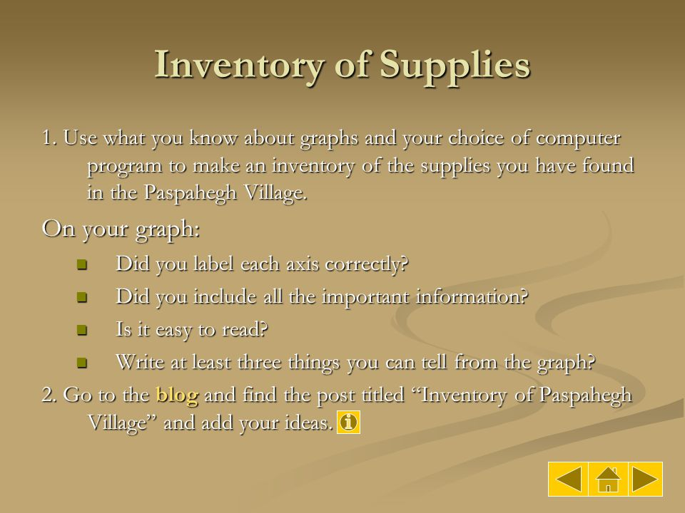 Inventory of Supplies On your graph: