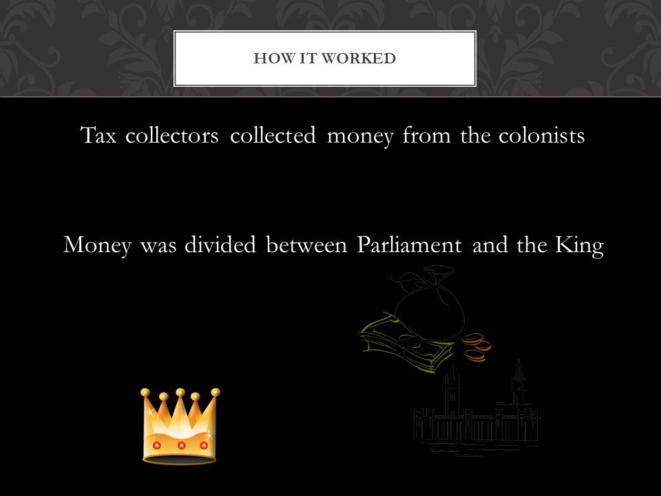How it worked Tax collectors collected money from the colonists Money was divided between Parliament and the King