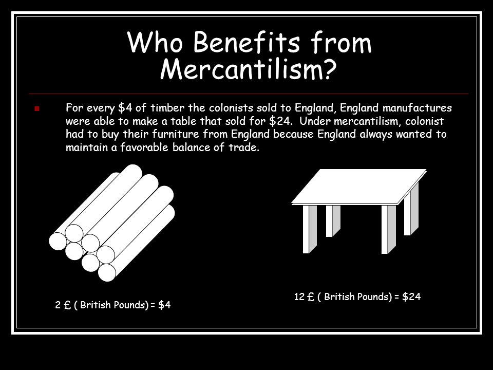 Who Benefits from Mercantilism