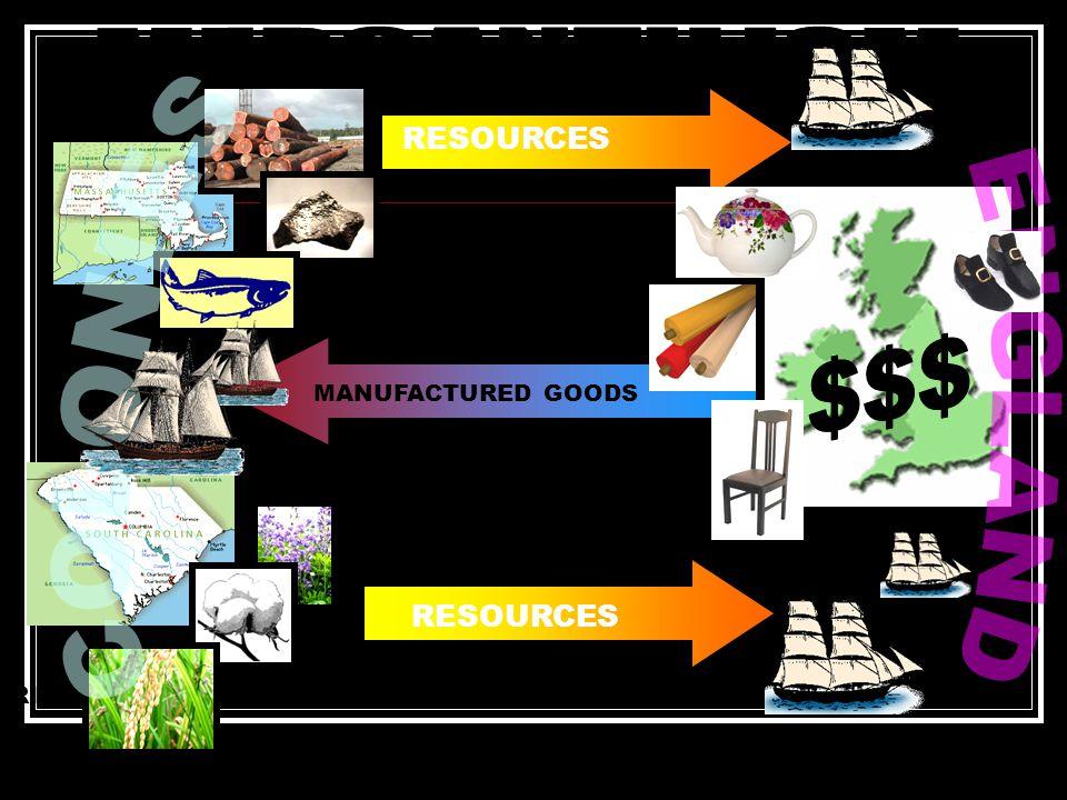 MERCANTILISM COLONIES ENGLAND $$$ RESOURCES TIMBER IRON FISH