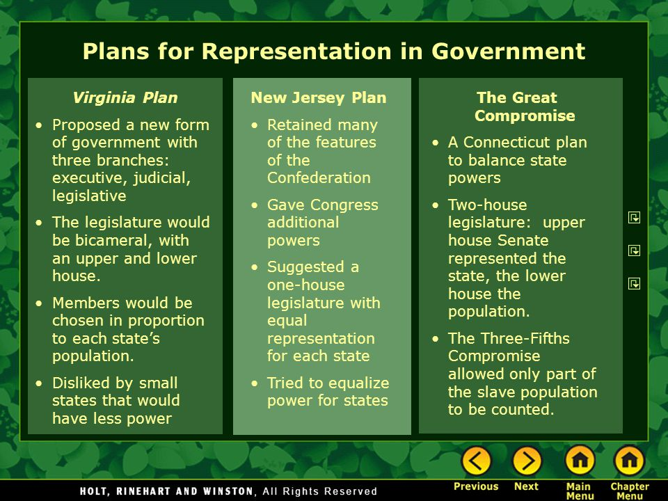 Plans for Representation in Government