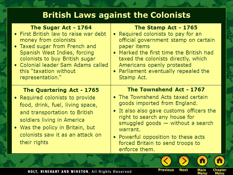 British Laws against the Colonists