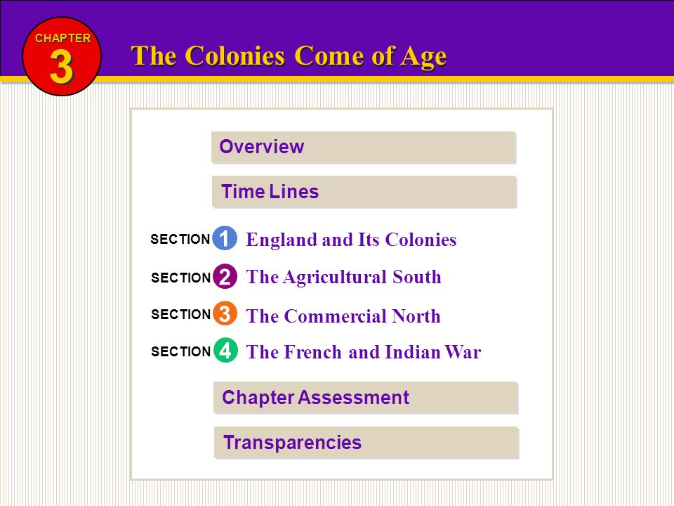3 The Colonies Come of Age 1 2 3 4 England and Its Colonies