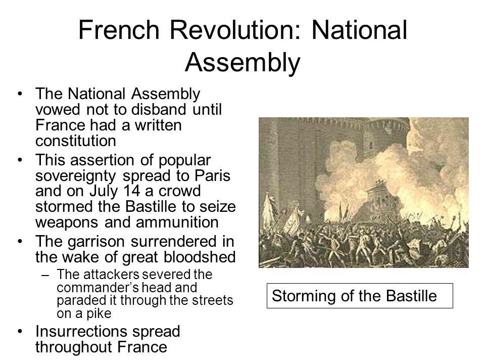 French Revolution: National Assembly