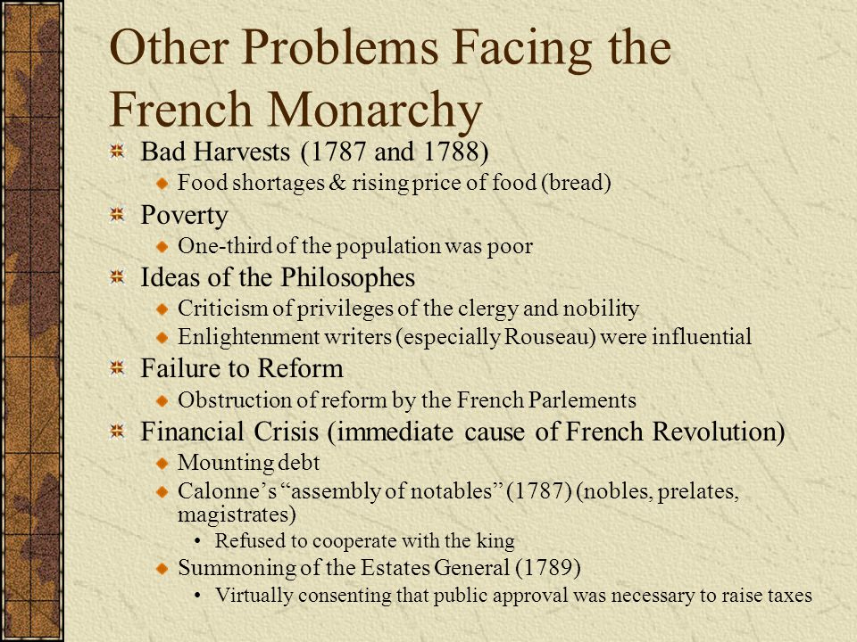 Other Problems Facing the French Monarchy