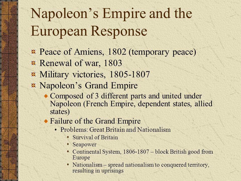 Napoleon's Empire and the European Response