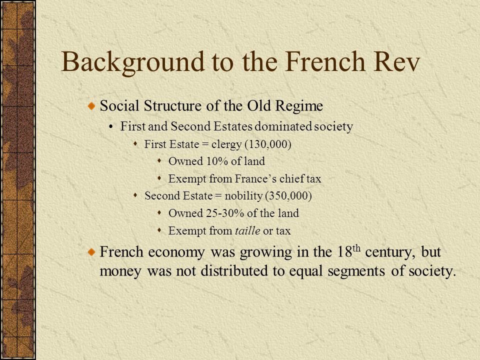 Background to the French Rev