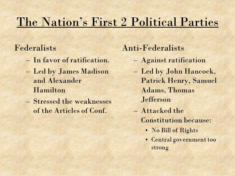 The Nation's First 2 Political Parties