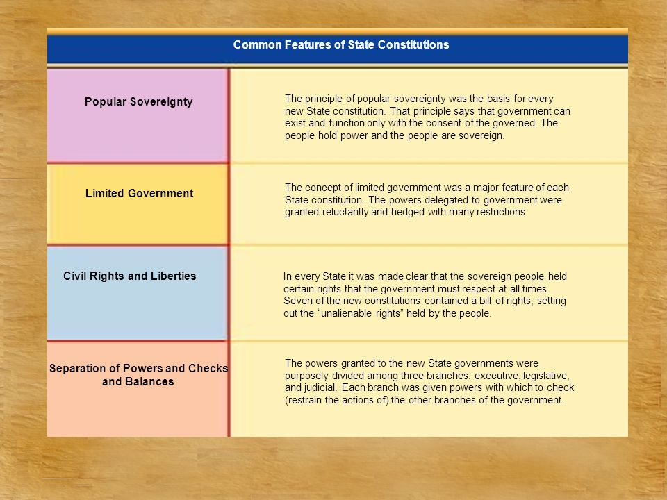 Common Features of State Constitutions