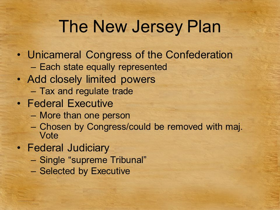 The New Jersey Plan Unicameral Congress of the Confederation