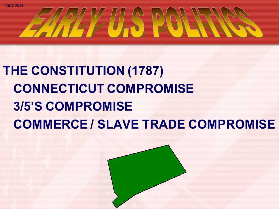 EARLY U.S POLITICS THE CONSTITUTION (1787) CONNECTICUT COMPROMISE