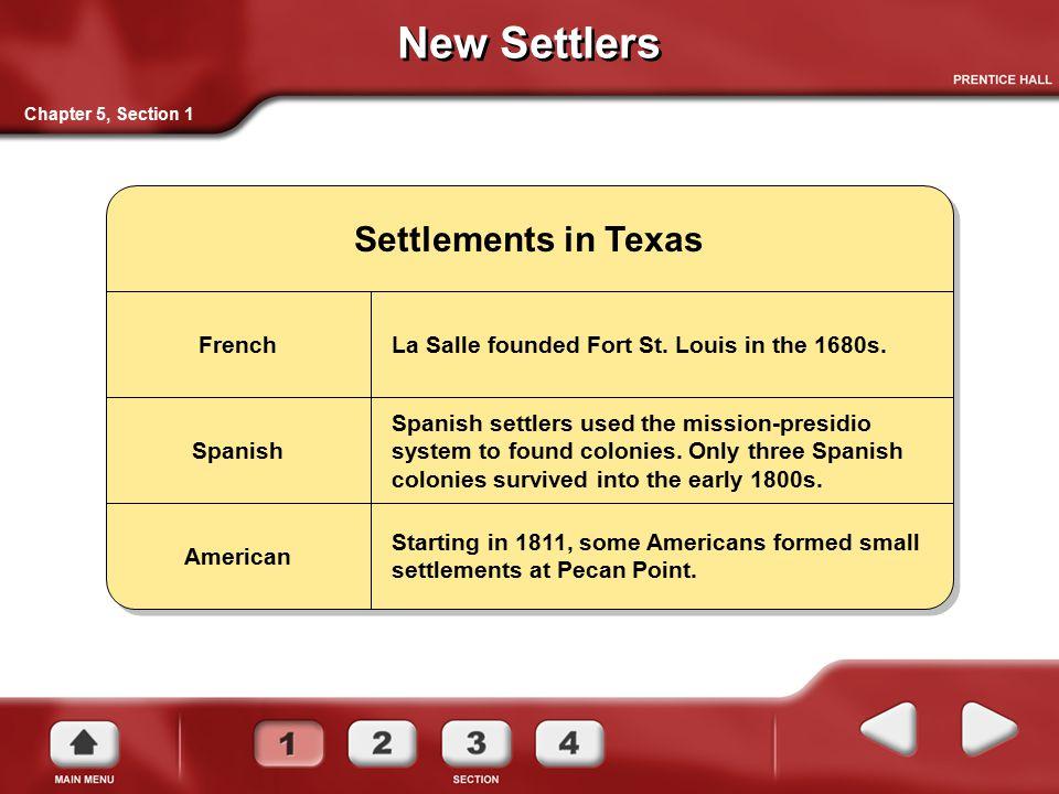 New Settlers Settlements in Texas