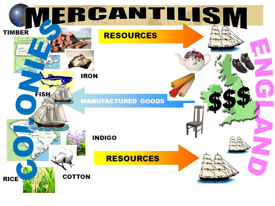 MERCANTILISM COLONIES ENGLAND $$$ RESOURCES TIMBER IRON FISH
