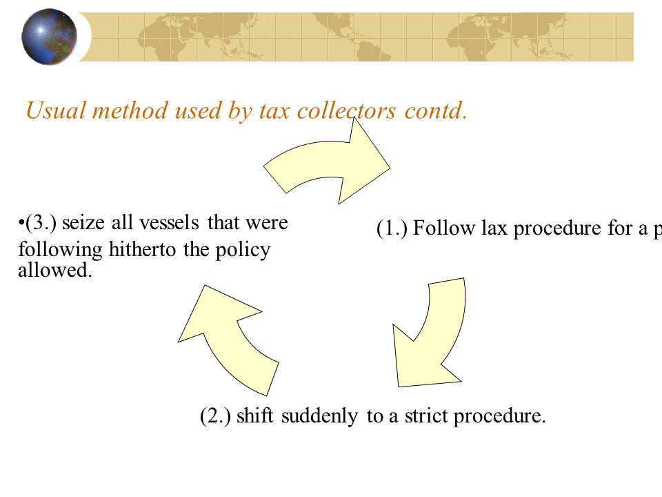 Usual method used by tax collectors contd.