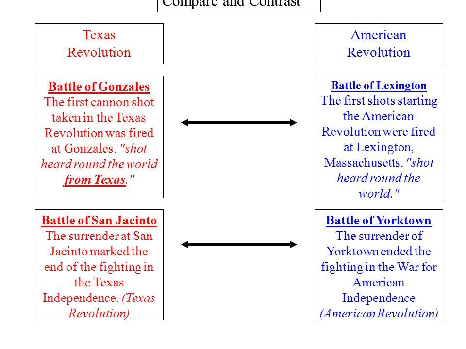 Compare and Contrast Texas Revolution American Revolution