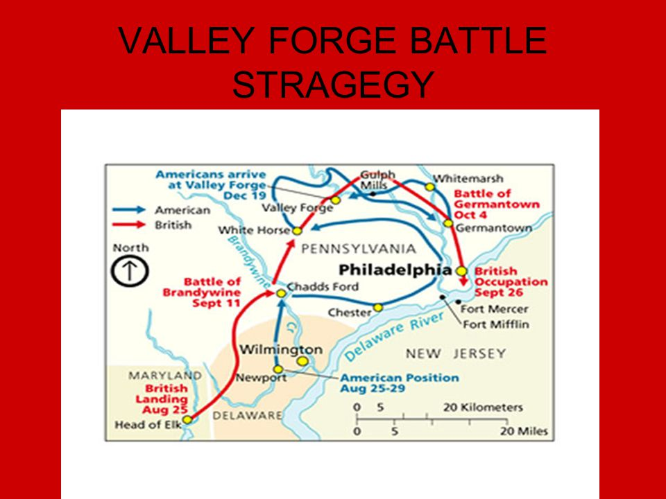 VALLEY FORGE BATTLE STRAGEGY