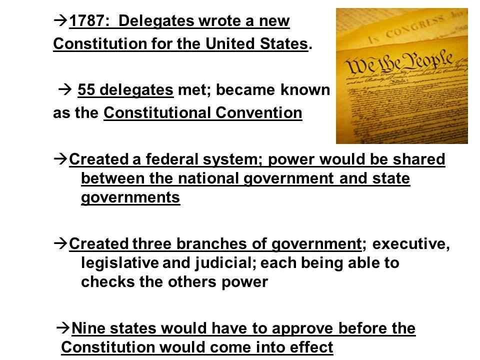 1787: Delegates wrote a new