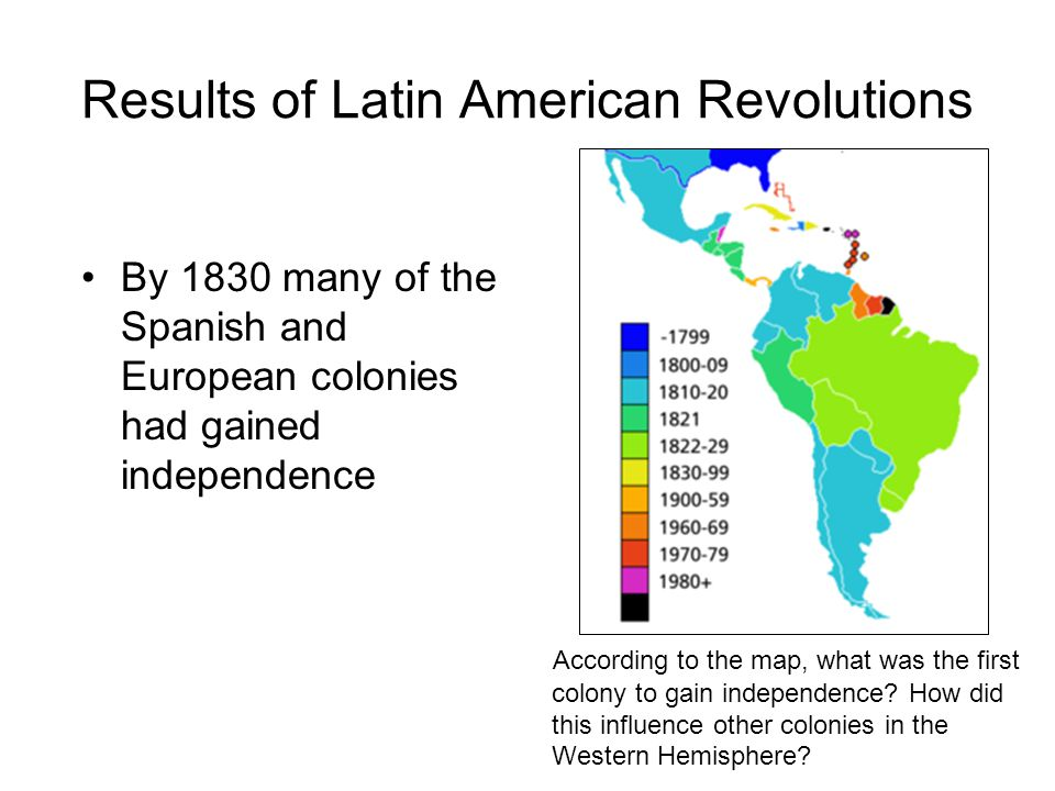 Results of Latin American Revolutions