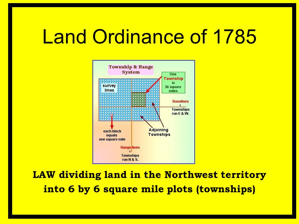 Land Ordinance of 1785 LAW dividing land in the Northwest territory
