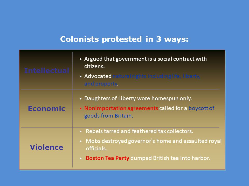 Colonists protested in 3 ways: Colonists protested in 3 ways: