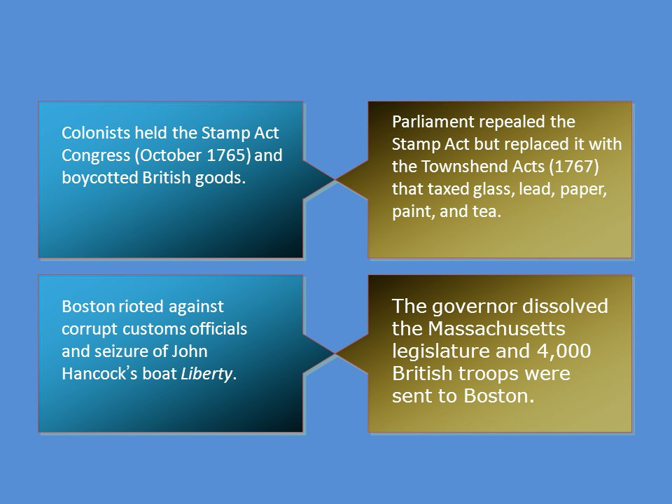 Parliament repealed the Stamp Act but replaced it with the Townshend Acts (1767) that taxed glass, lead, paper, paint, and tea.