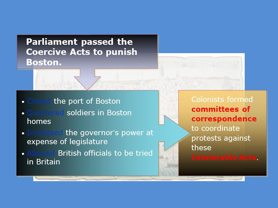 Parliament passed the Coercive Acts to punish Boston.