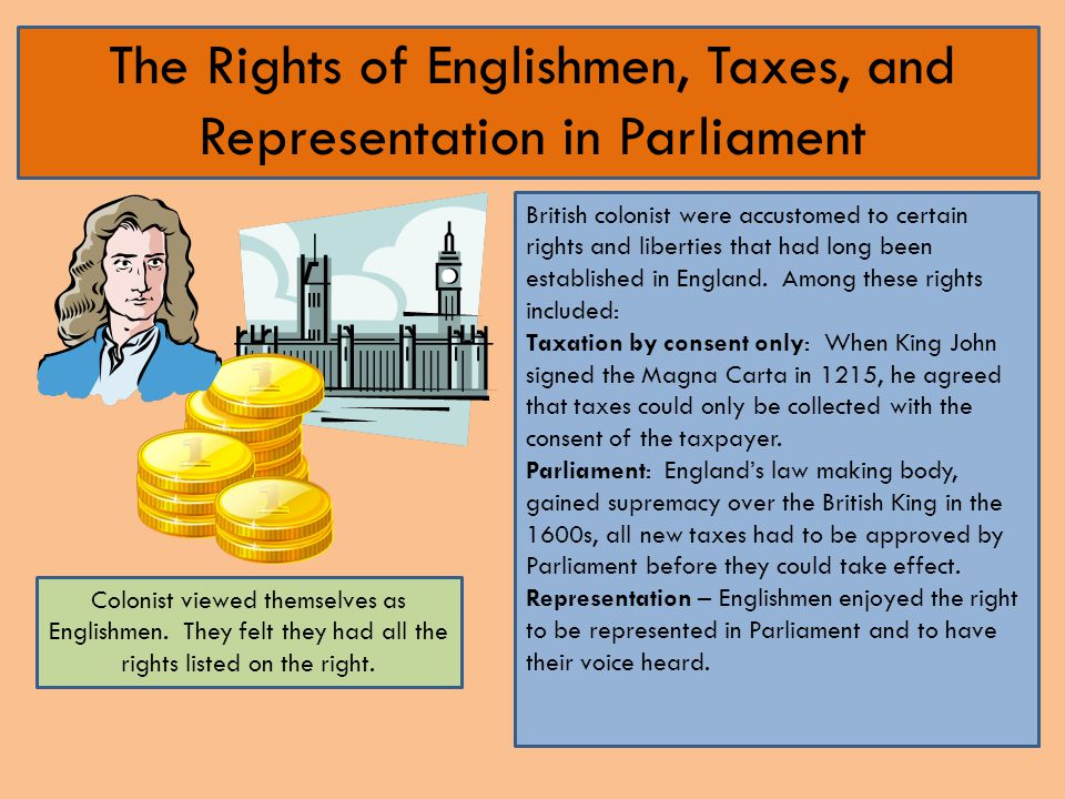 The Rights of Englishmen, Taxes, and Representation in Parliament