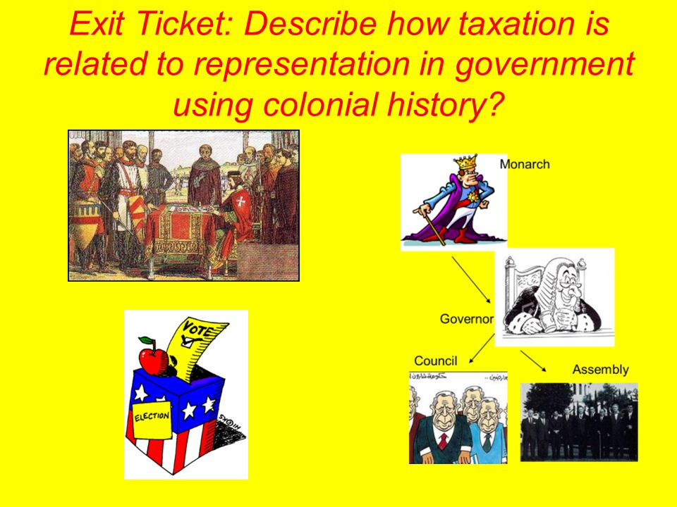 Exit Ticket: Describe how taxation is related to representation in government using colonial history