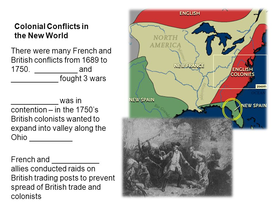 Colonial Conflicts in the New World