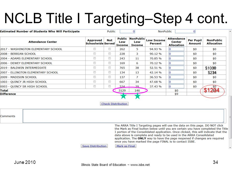 NCLB Title I Targeting–Step 4 cont.