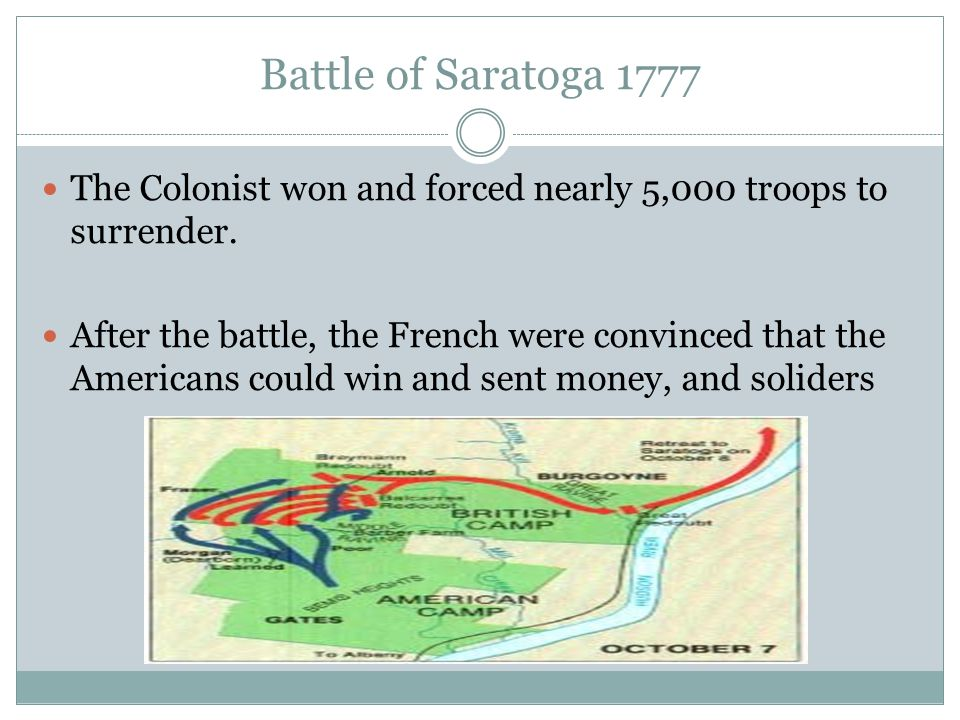 Battle of Saratoga 1777 The Colonist won and forced nearly 5,000 troops to surrender.