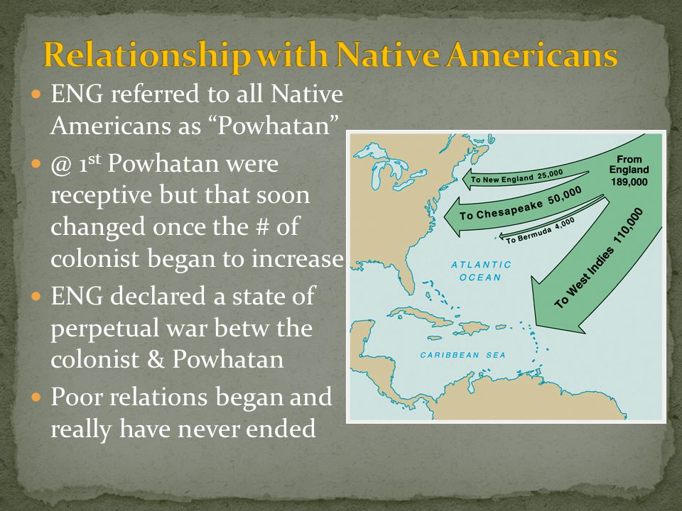 Relationship with Native Americans