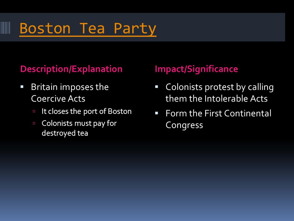 Boston Tea Party Description/Explanation Impact/Significance