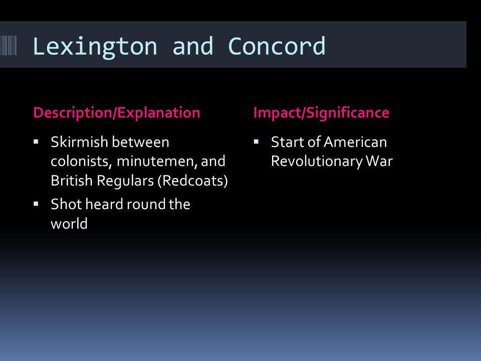 Lexington and Concord Description/Explanation Impact/Significance