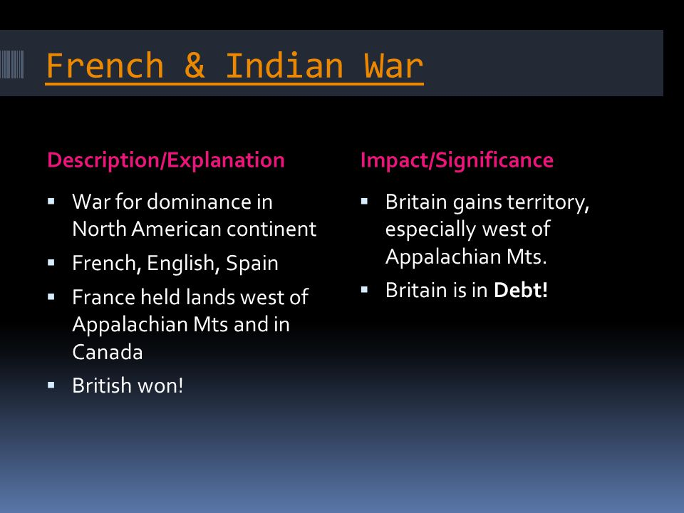 French & Indian War Description/Explanation Impact/Significance