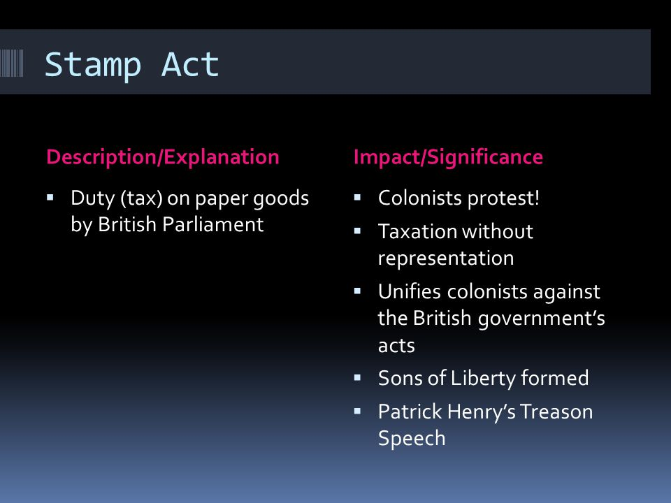 Stamp Act Description/Explanation Impact/Significance