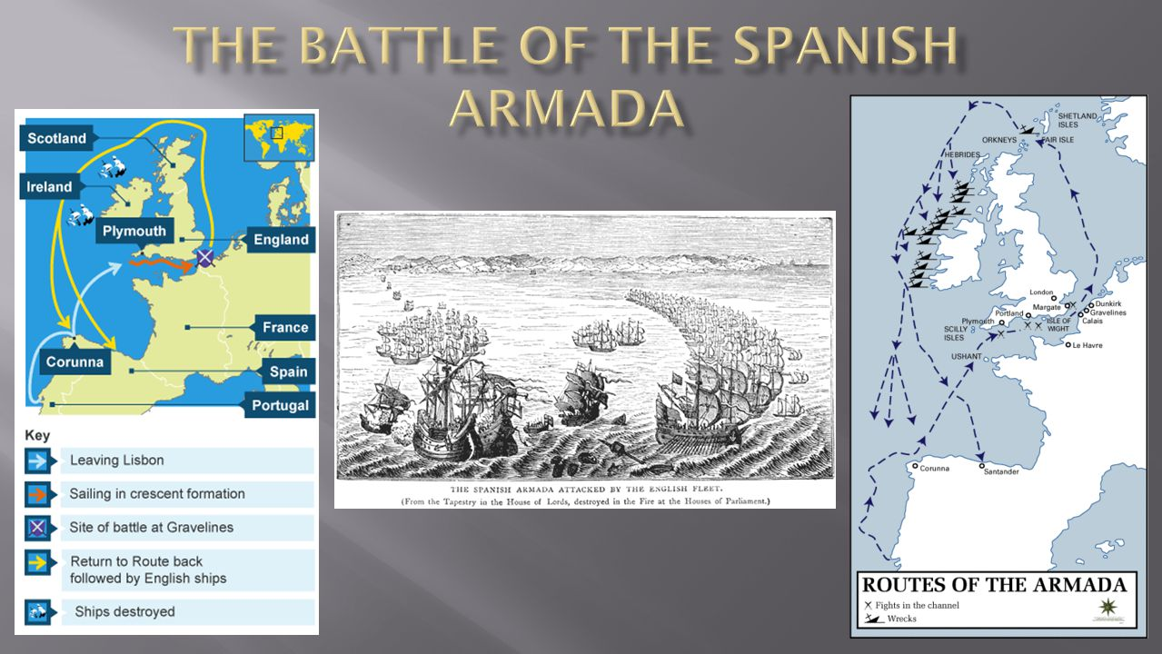 The Battle of the Spanish armada