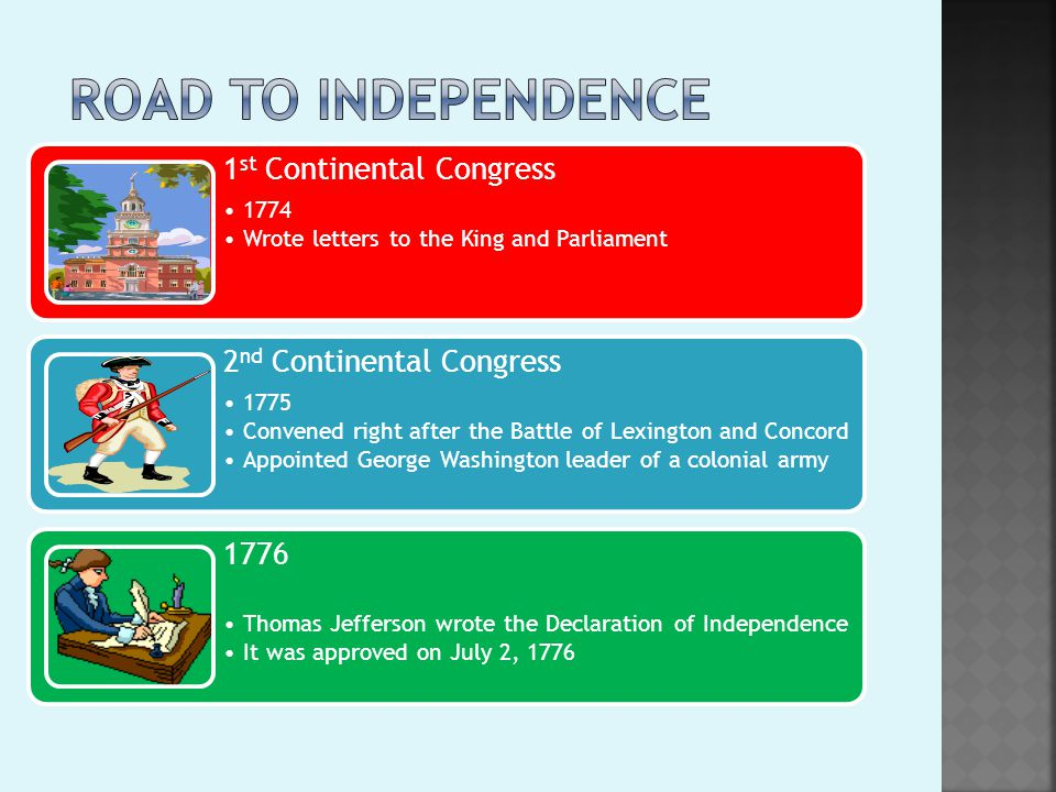 Road to Independence 1st Continental Congress 1774