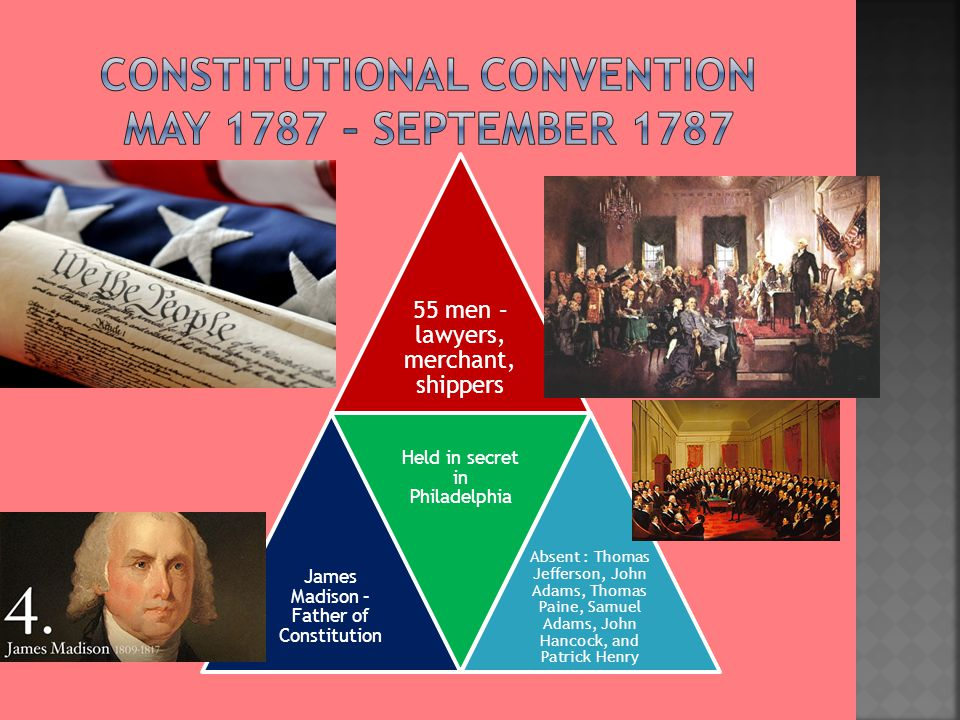 Constitutional Convention May 1787 – september 1787